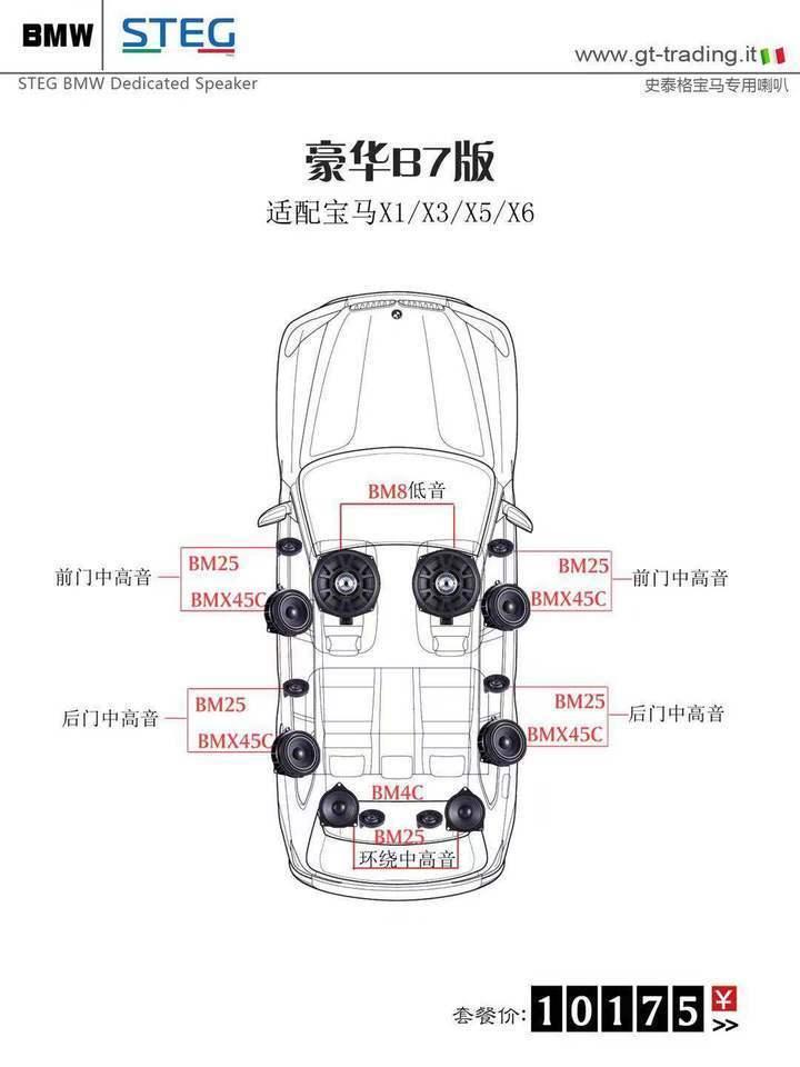 史泰格宝马专车专用豪华B7版套餐10175元