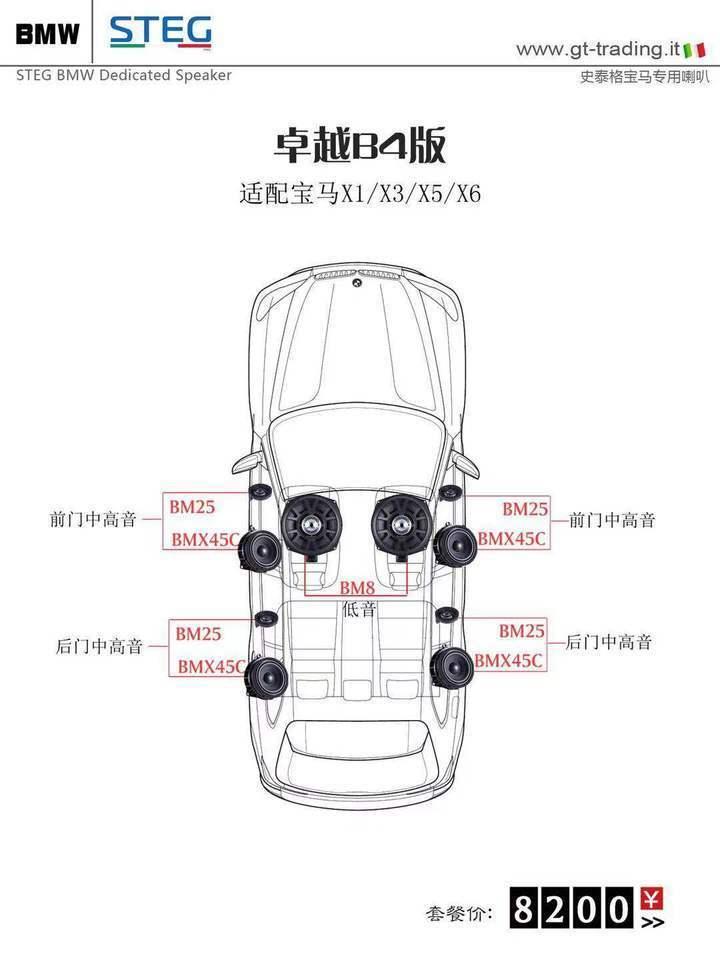 史泰格宝马专车专用卓越B4版套餐8200元